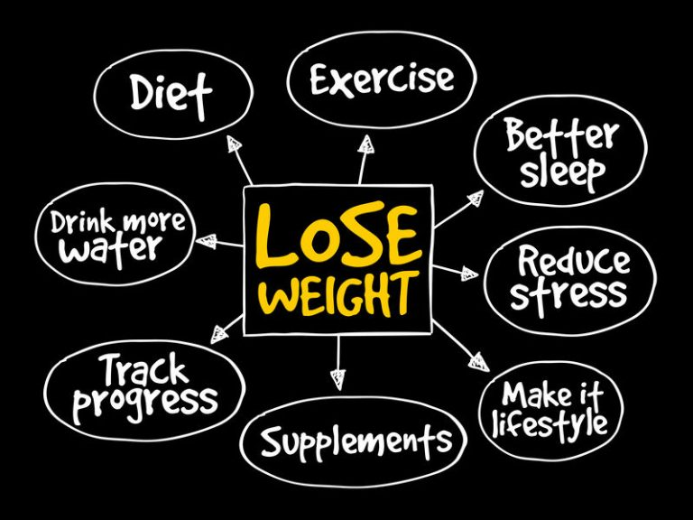7 Reasons People Fail to Lose Weight Sustainably